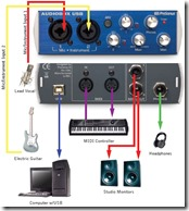 Presonus_audiobox_diagram